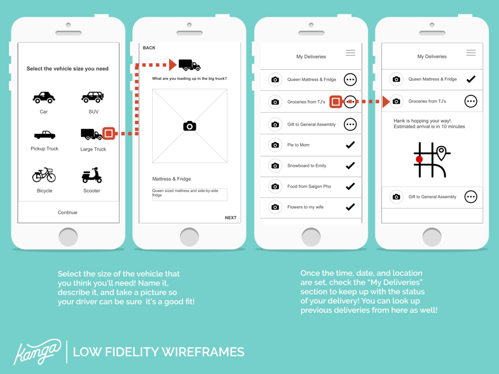 Low-Fidelity Wireframes | first iteration