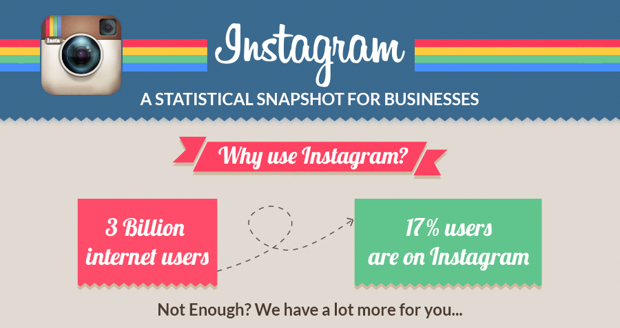 instagram-stats-digital-marketing