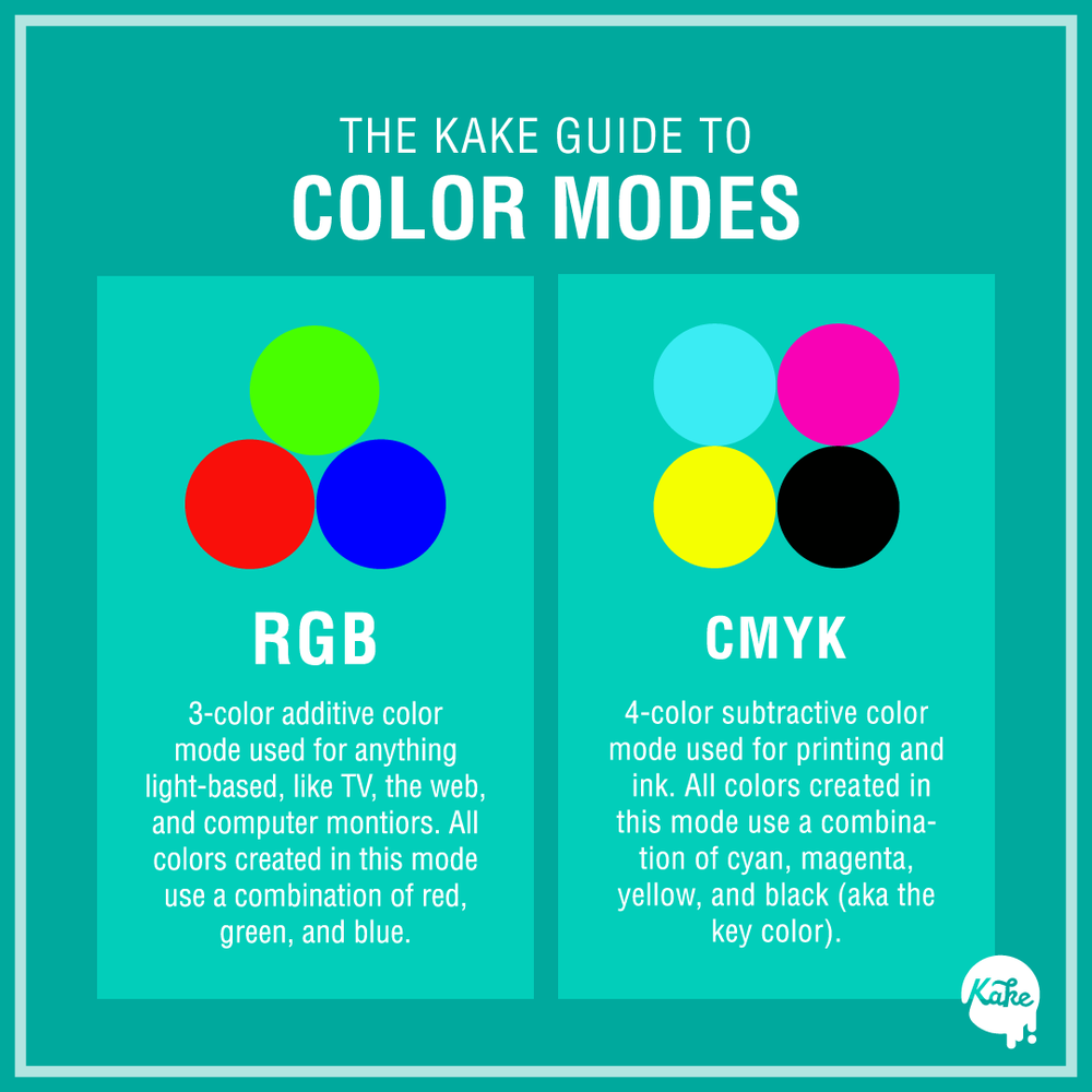 kake-digital-marketing-chicago-color-theory
