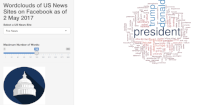 Word-cloud of US News Sites on Facebook -