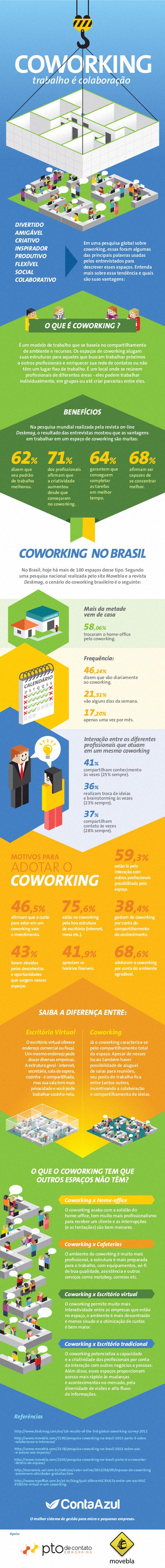coworking infografico.jpg