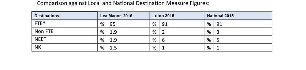 Destination Measures 2016-2.jpg
