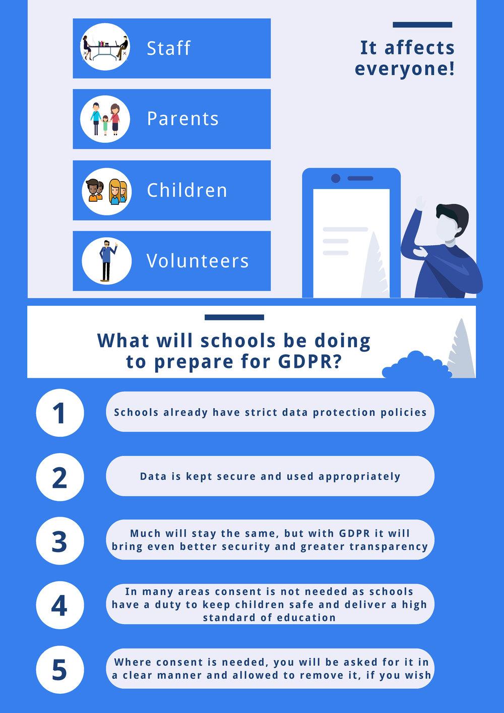 gdpris-gdpr-infographic-parents[1]-2.jpg