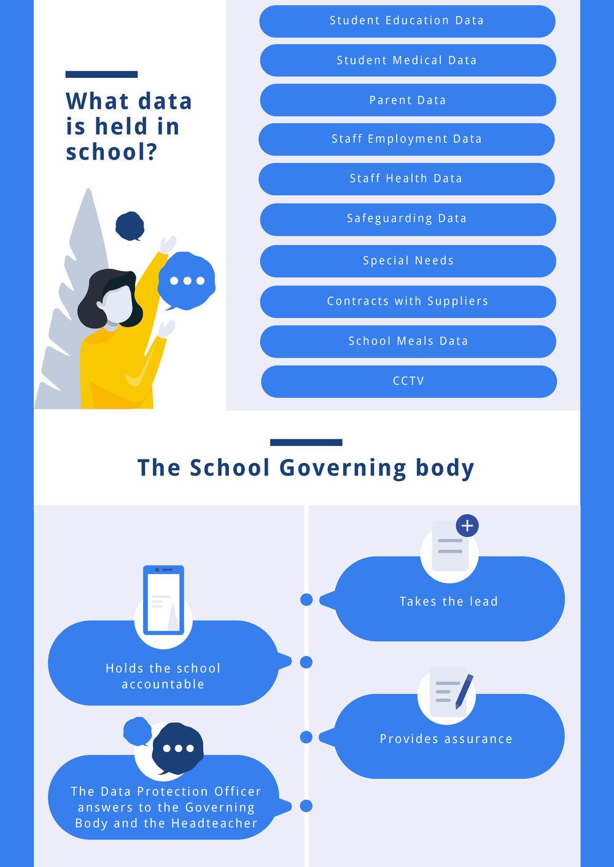 gdpris-gdpr-infographic-parents[1]-3.jpg