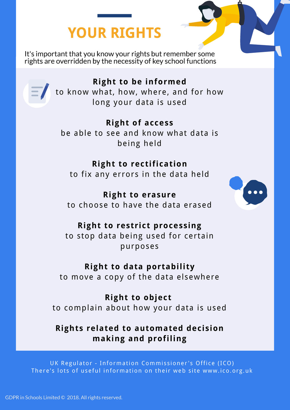 gdpris-gdpr-infographic-parents[1]-4.jpg