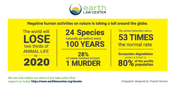 ELC_human_impact_infographic.jpg