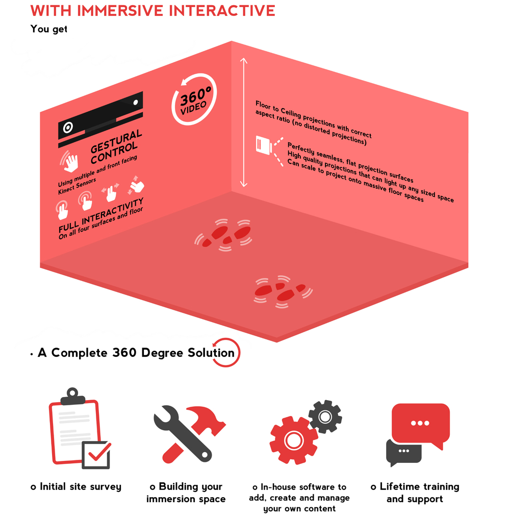immersive-infographic-Red 360