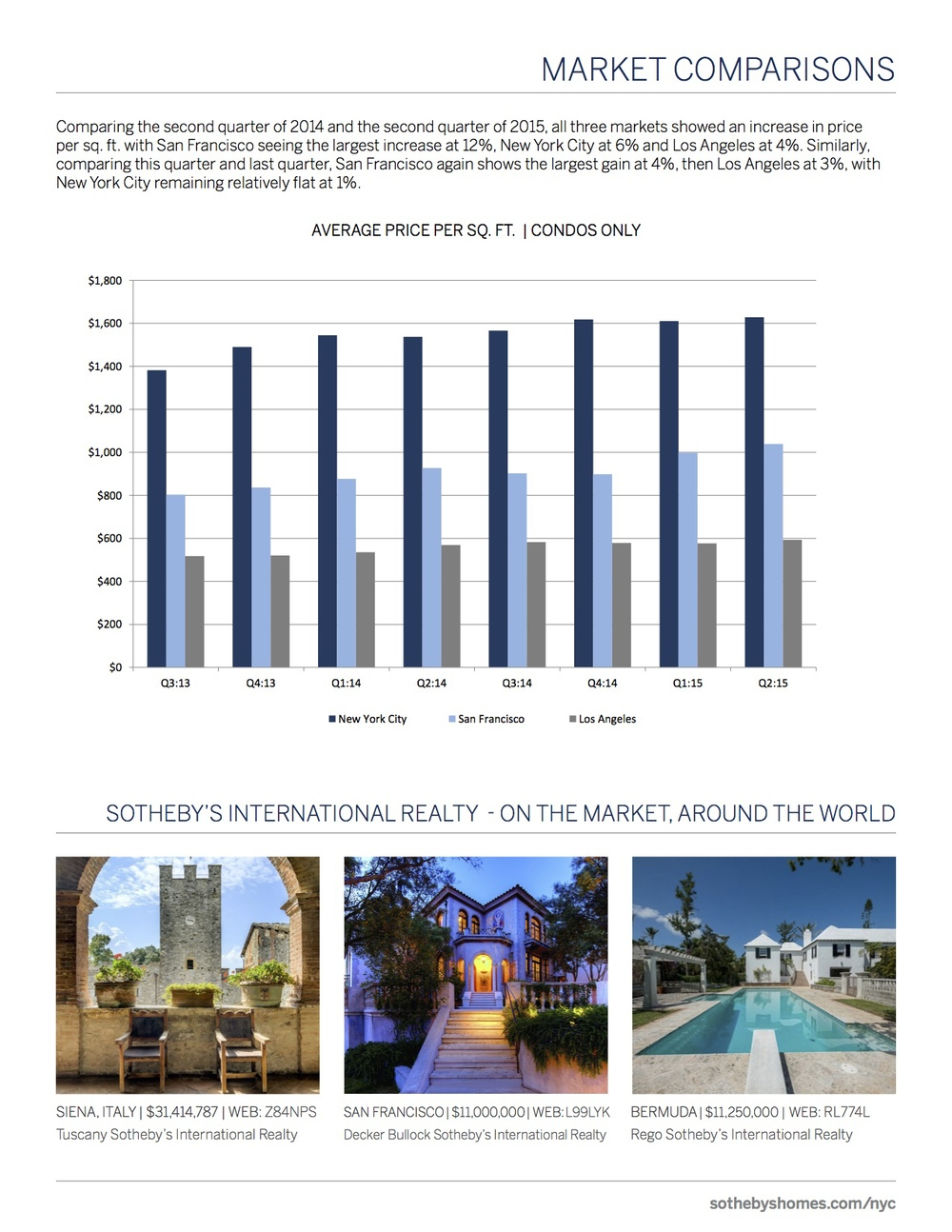 SothebysInternationalRealty_Manhattan_MarketReport_2Q2015_8.jpg