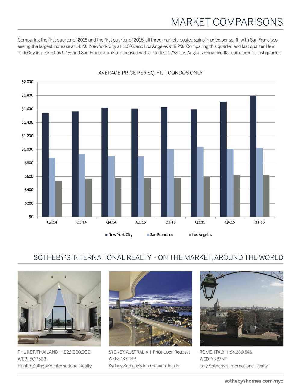SothebysInternationalRealty_Manhattan_MarketReport_2016_Q1_8.jpg