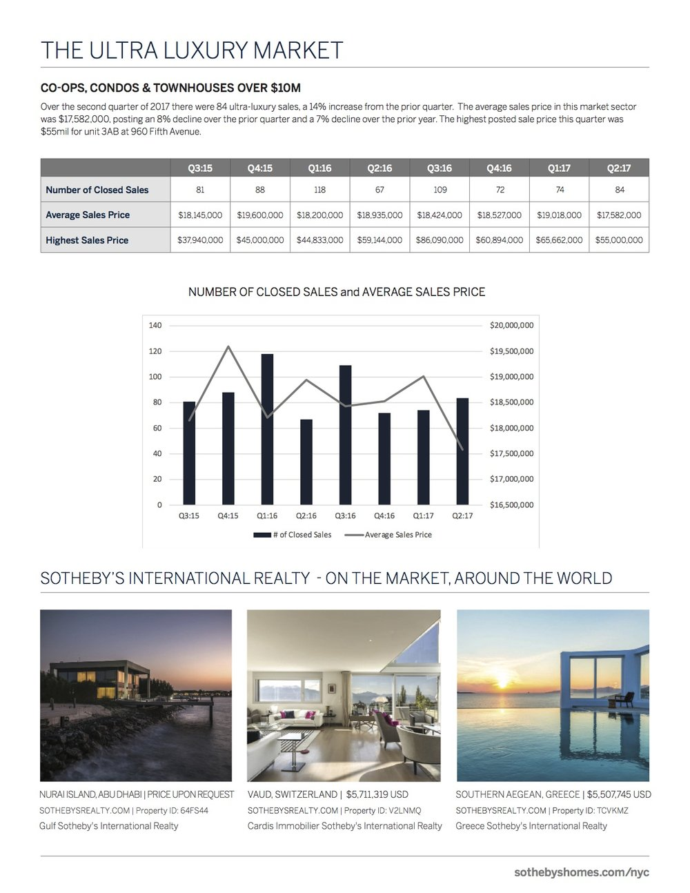 New York City Market Report - Q2 2017_4.jpg