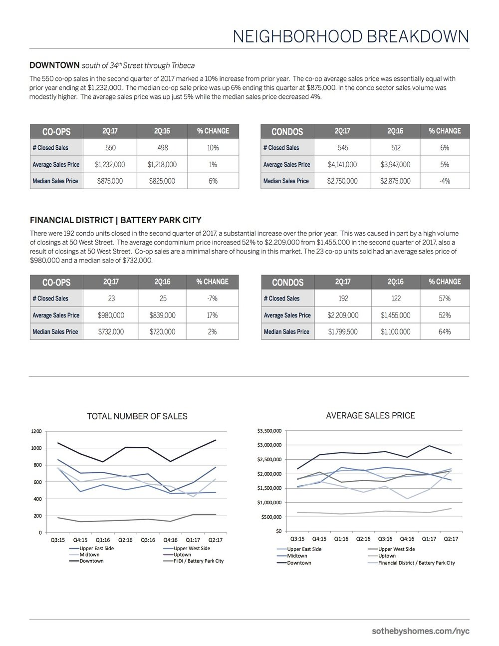 New York City Market Report - Q2 2017_7.jpg