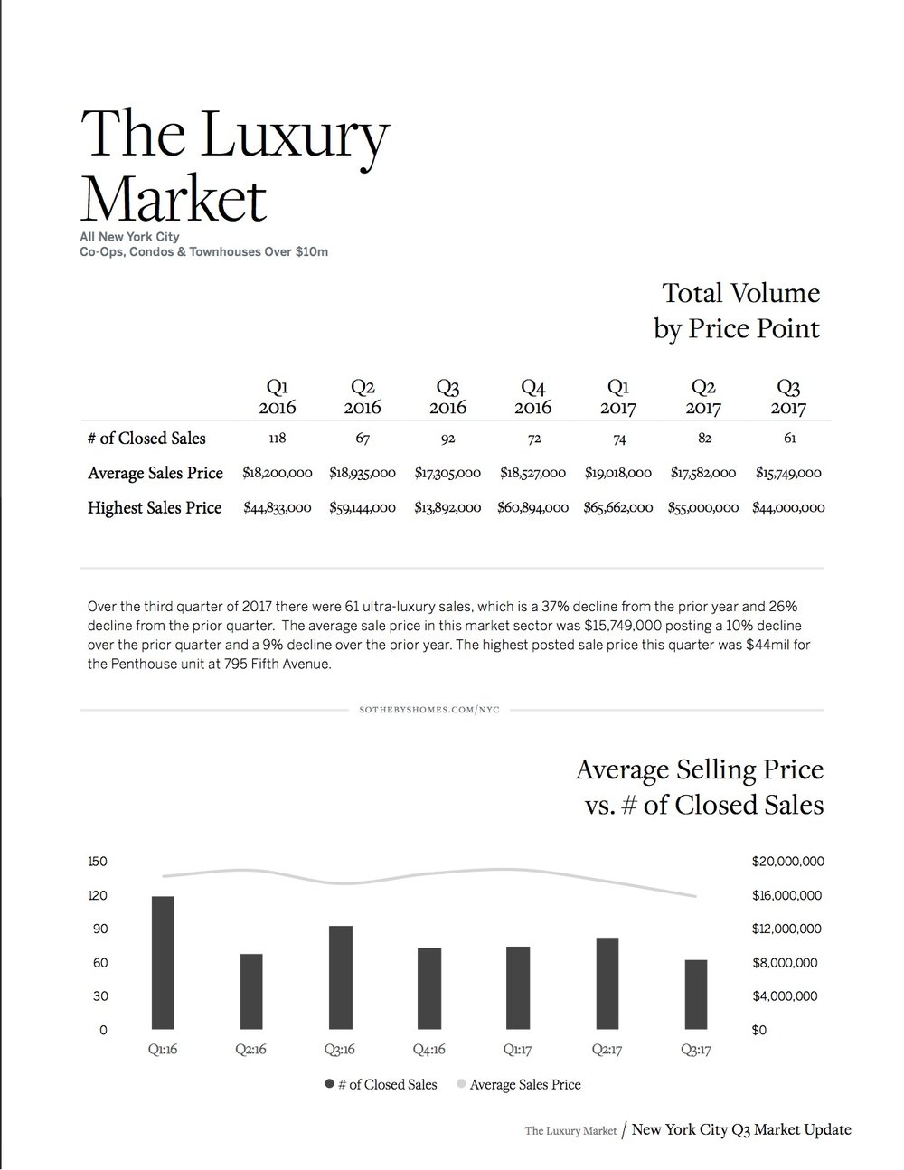 SIR New York City Real Estate Market Report_9.jpg