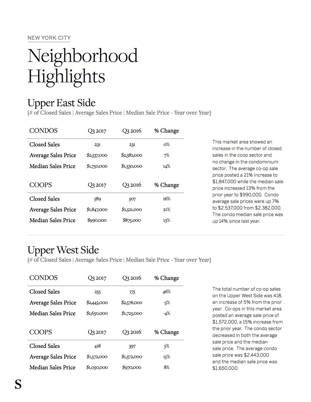 SIR New York City Real Estate Market Report_14.jpg