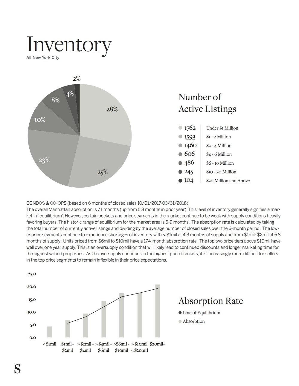 Sotheby's Homes NYC Market Report Q1 2018_6.jpg