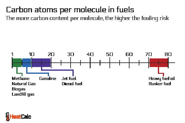 Source Data:    ChemWiki.UCDavis.edu