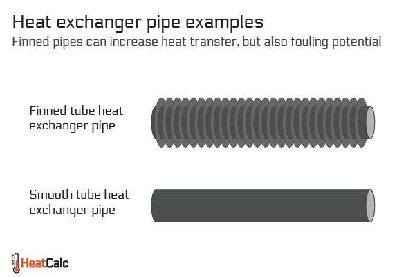 Example of smooth tube
