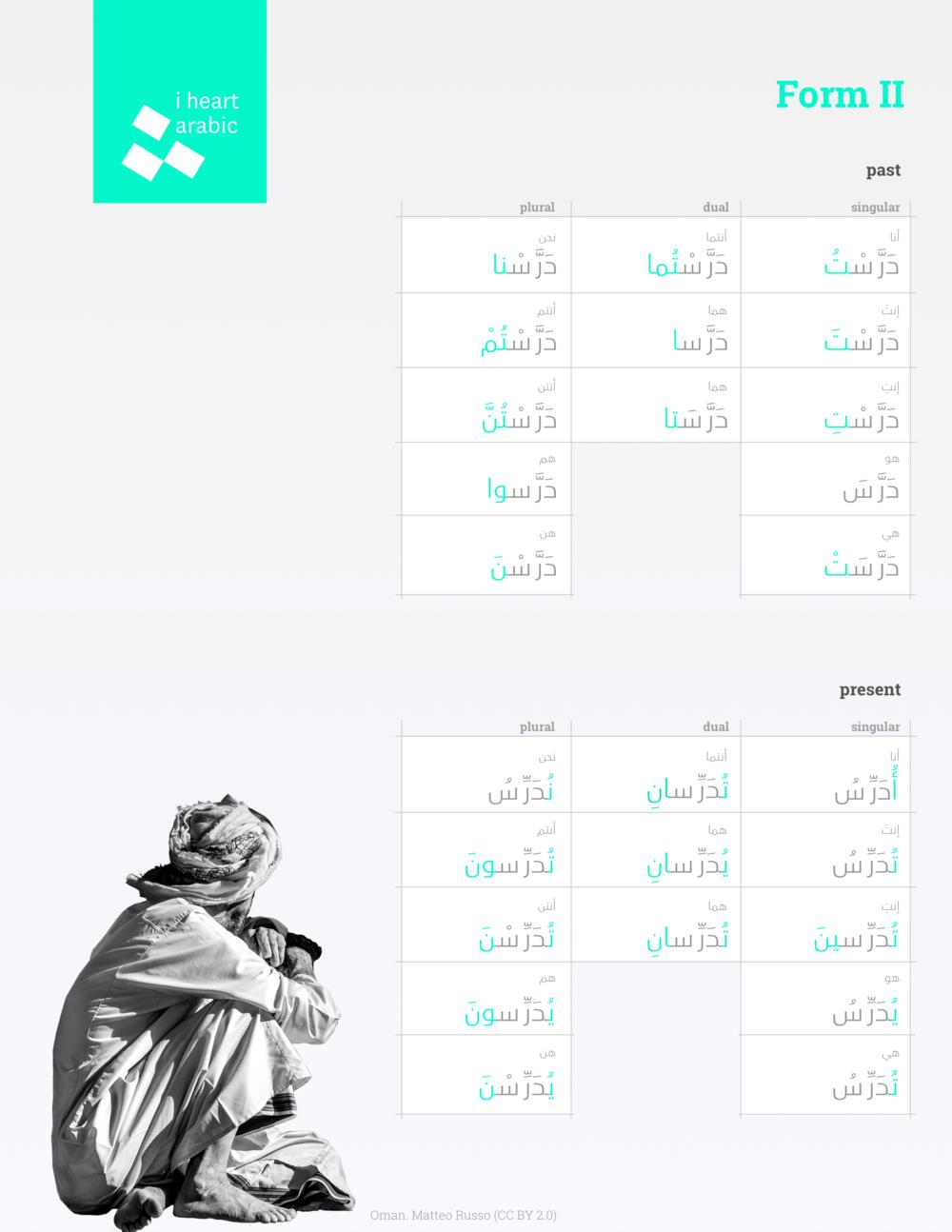 I Heart Arabic Form II.png