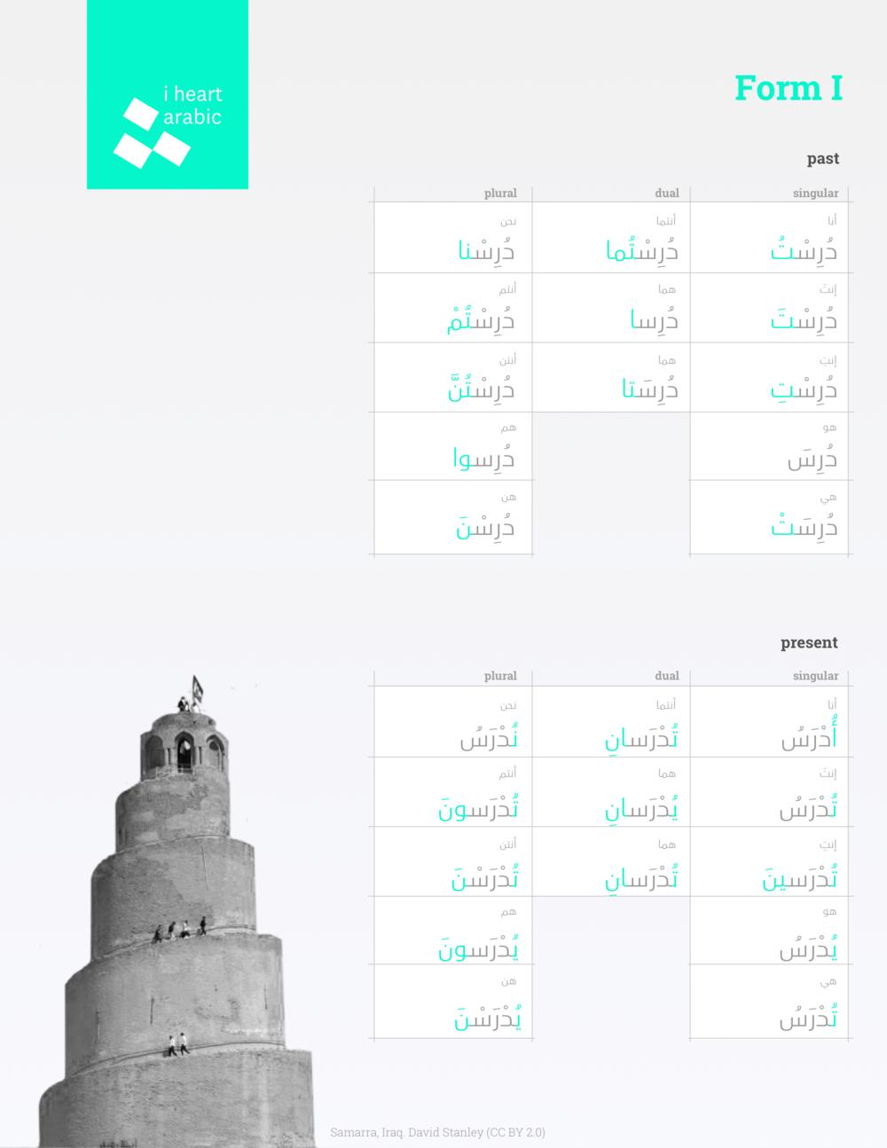 I Heart Arabic Form I.png