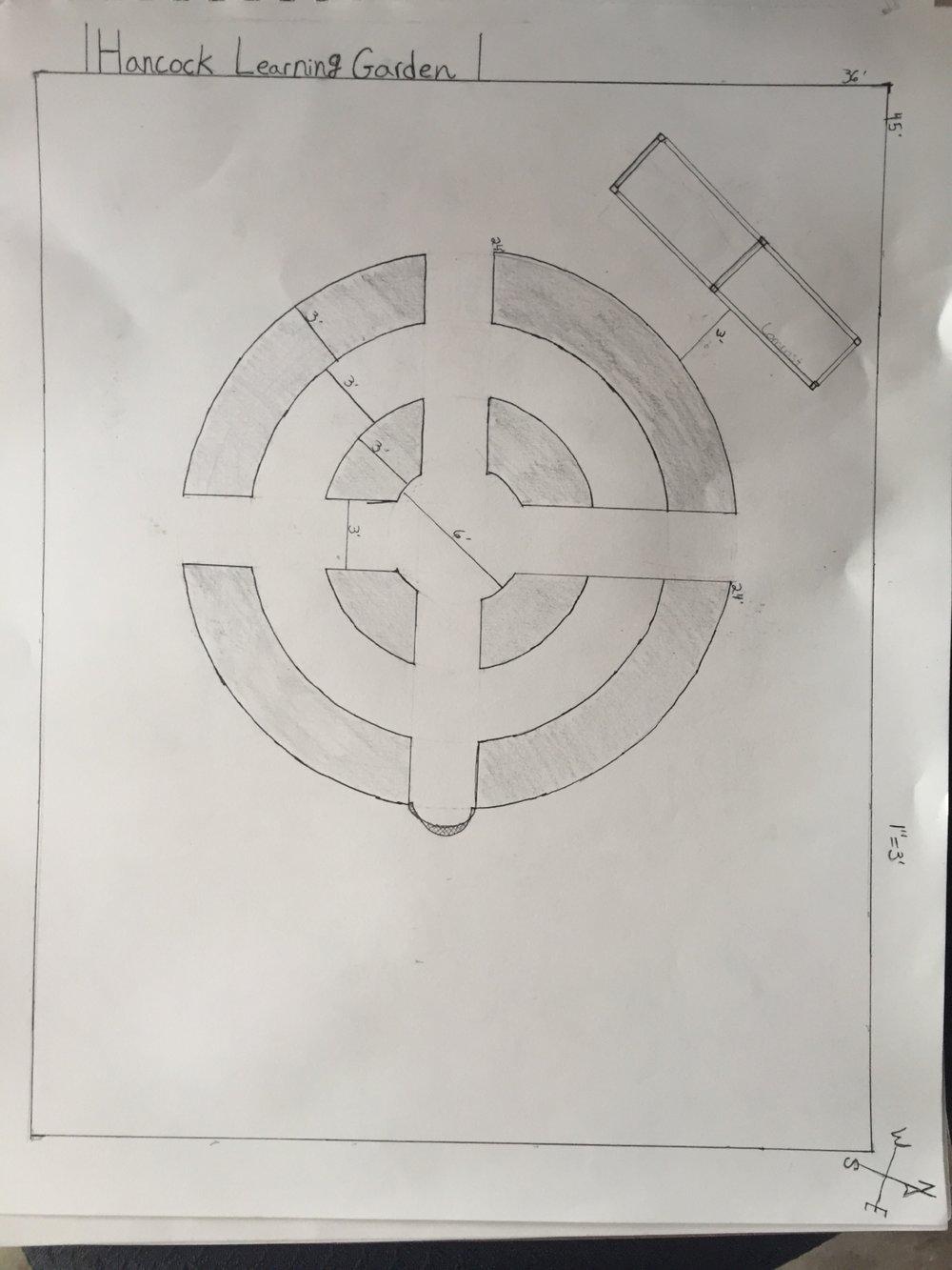 Circle garden design.