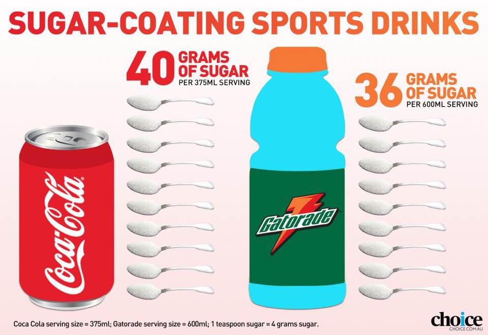 açúcar nas bebidas para atletas