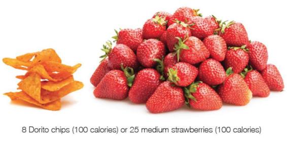 mesma caloria
