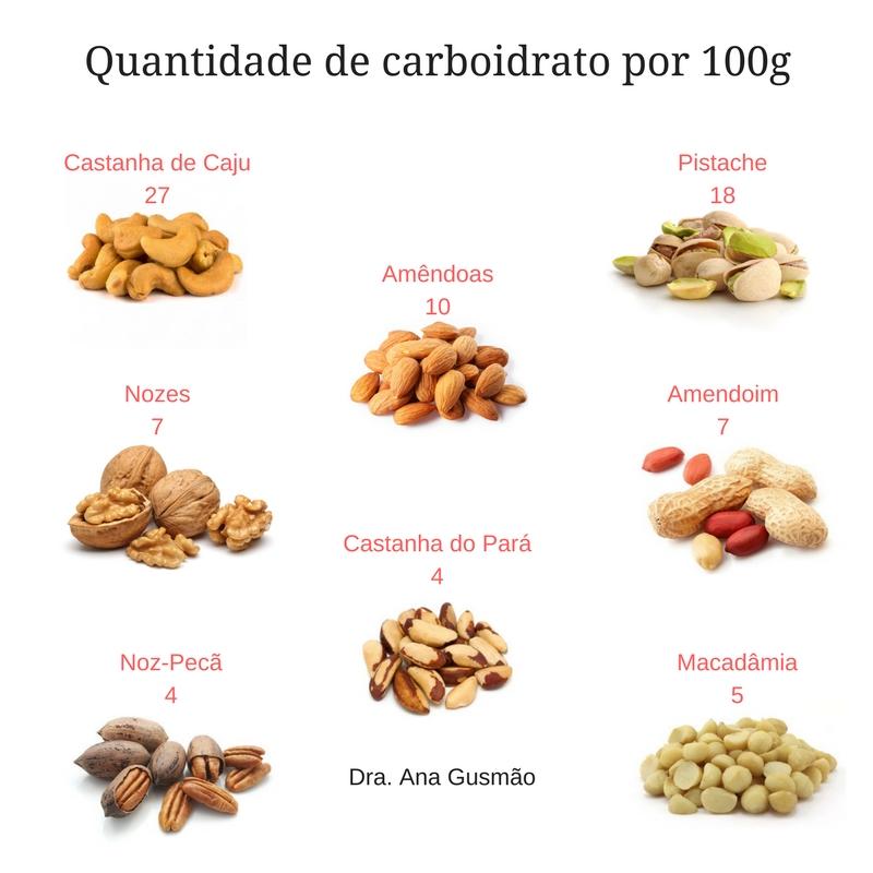 Quantidade de carboidrato.jpg