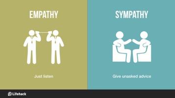 Empathy:Sympathy.jpg