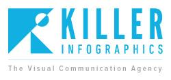 Killer Infographics