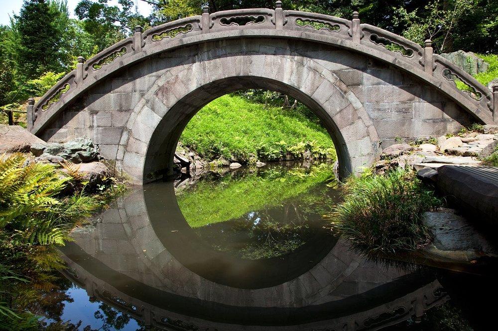 bridge-669314_1280.jpg