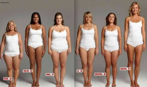 All of the women shown above weigh 154 pounds.