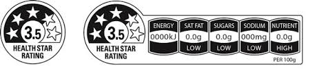 https://www.mpi.govt.nz/food-safety/food-safety-for-consumers/food-labelling/health-star-ratings/how-health-star-ratings-work/