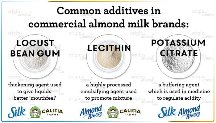 OABlog_021316_ChemistryOfCommercialAlmondMilks_ComparisonTable