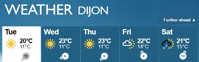 dijon weather forecast w/c 7th September 2015