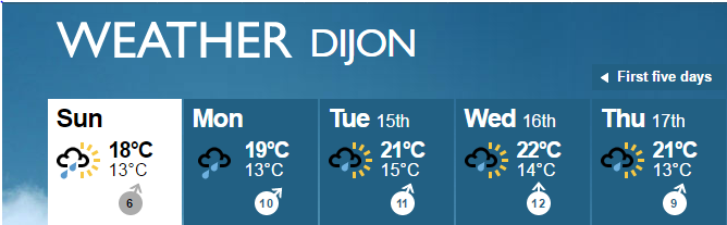 dijon weather forecast w/c 15th September 2015