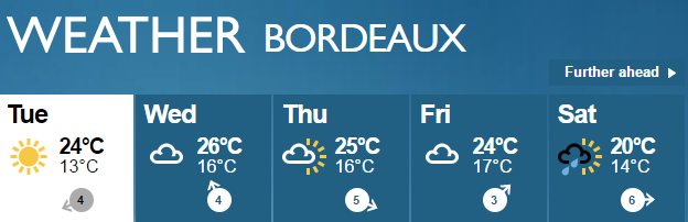 bordeaux weather forecast w/c 8th September 2015