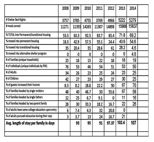 2014 Stats.jpg