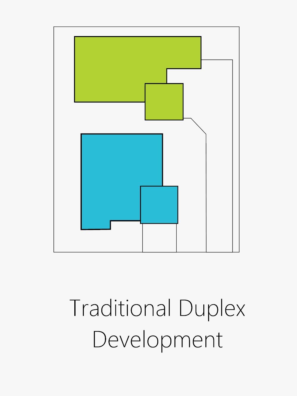Duplex Designs!