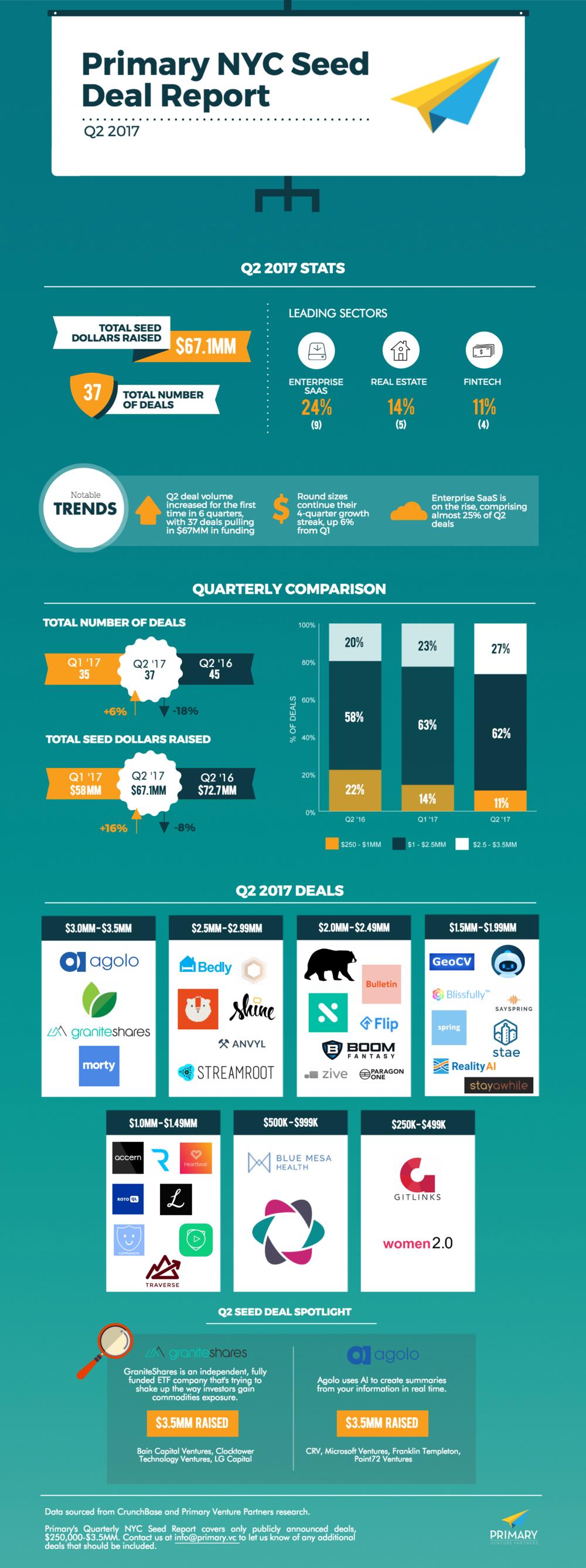 Q2 Infographic - Hi Res.png