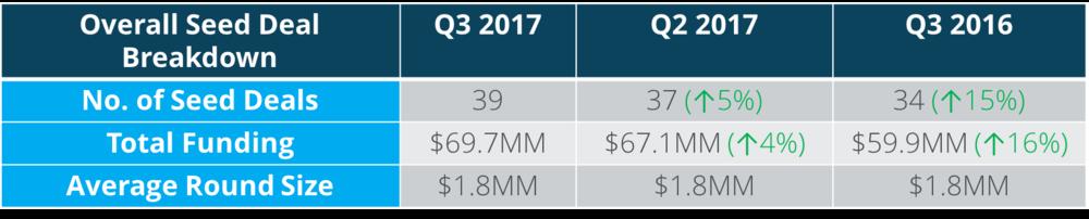 Q3 Deals Overall.png