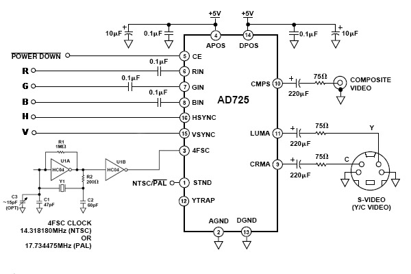 Analog Devices' AD725 operational schematic