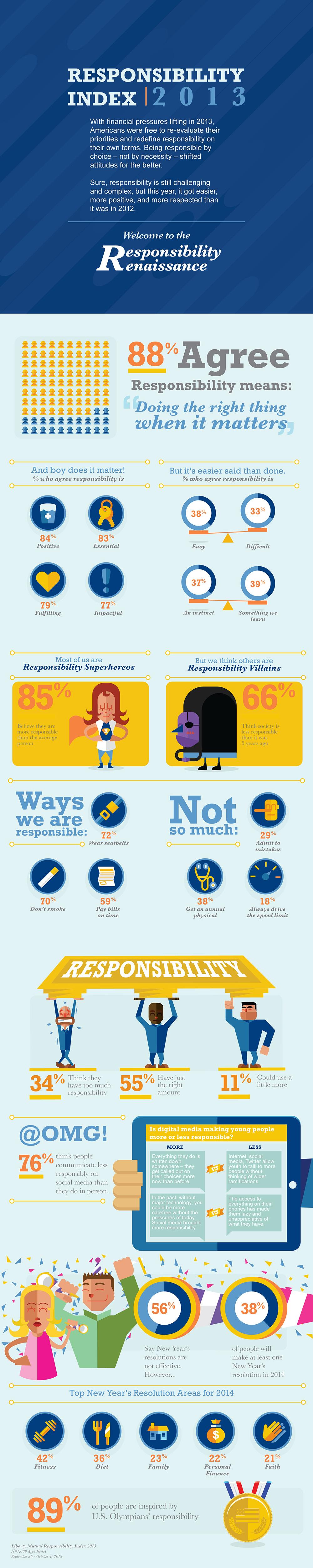Responsbility-Infograph-Final-web.jpg