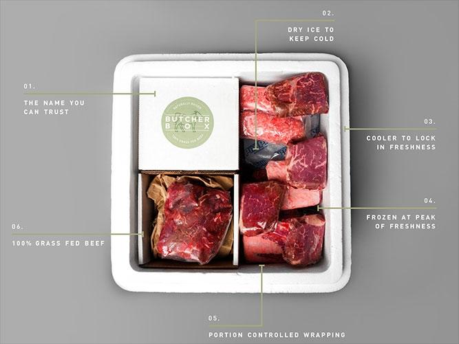 DELIVER GRASSFED BEEF & PASTURE RASIED CHICKEN TO YOUR DOOR!
