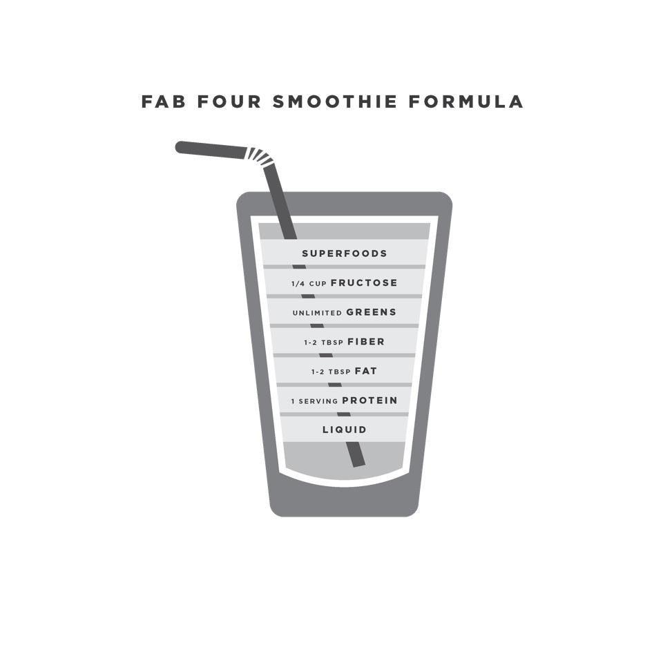 FAB4SMoothie.jpg
