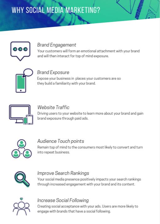 Why Social Media marketing? -