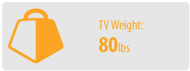 TV Weight: 80 lbs | Medium TV Wall Mount