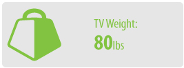TV Weight: 80 lbs | Medium TV Wall Mount Kit