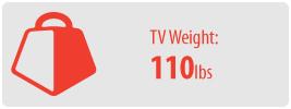 TV Weight: 110 lbs | Medium Ceiling TV Mount