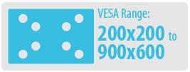 VESA Range: 200x 200 to 900x600 | Extra Large TV Wall Mount