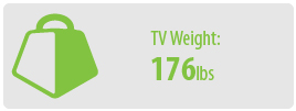 TV Weight: 176 lbs | Medium TV Wall Mount