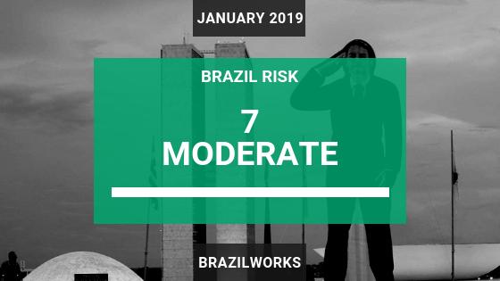Janury 2019 Brazil Risk.png